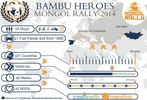 Mongol Rally Info